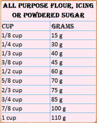 flour, icing sugar
