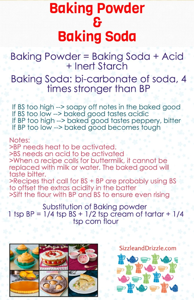 Baking powder and soda